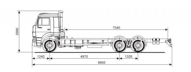 КАМАЗ 65117, обзоры и отзывы владельцев