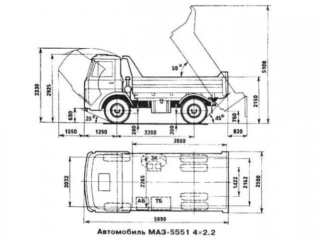 Автомобиль самосвал МАЗ-5551: технические характеристики ...