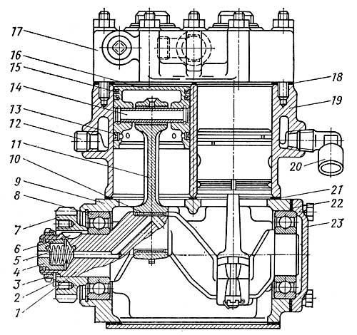 Камазовский компрессор